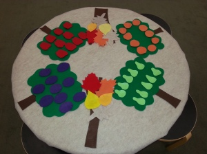 wpid-fall-felt-table-with-trees.jpg.jpeg